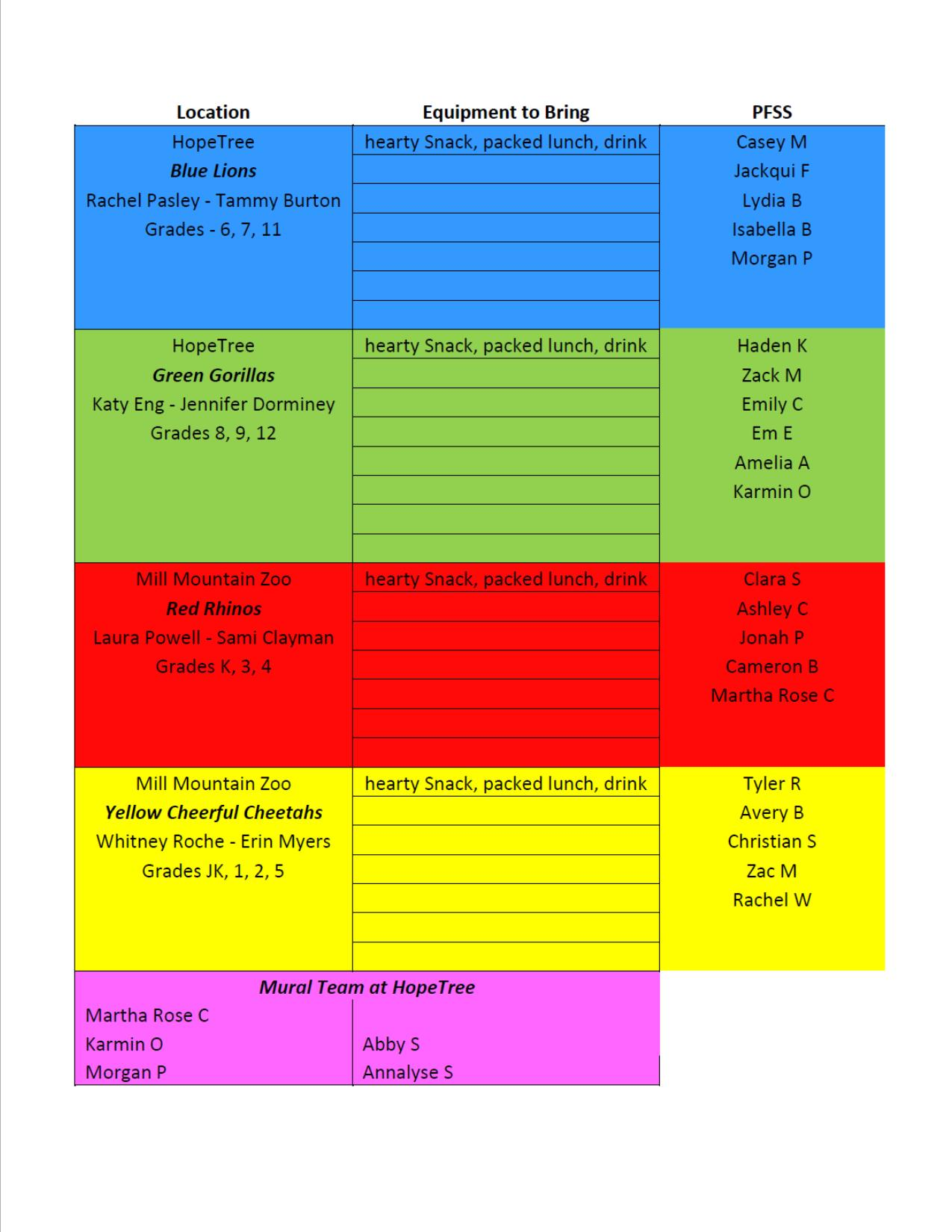 Project Faith Team Names, Supplies, Managers and PFSS(1)